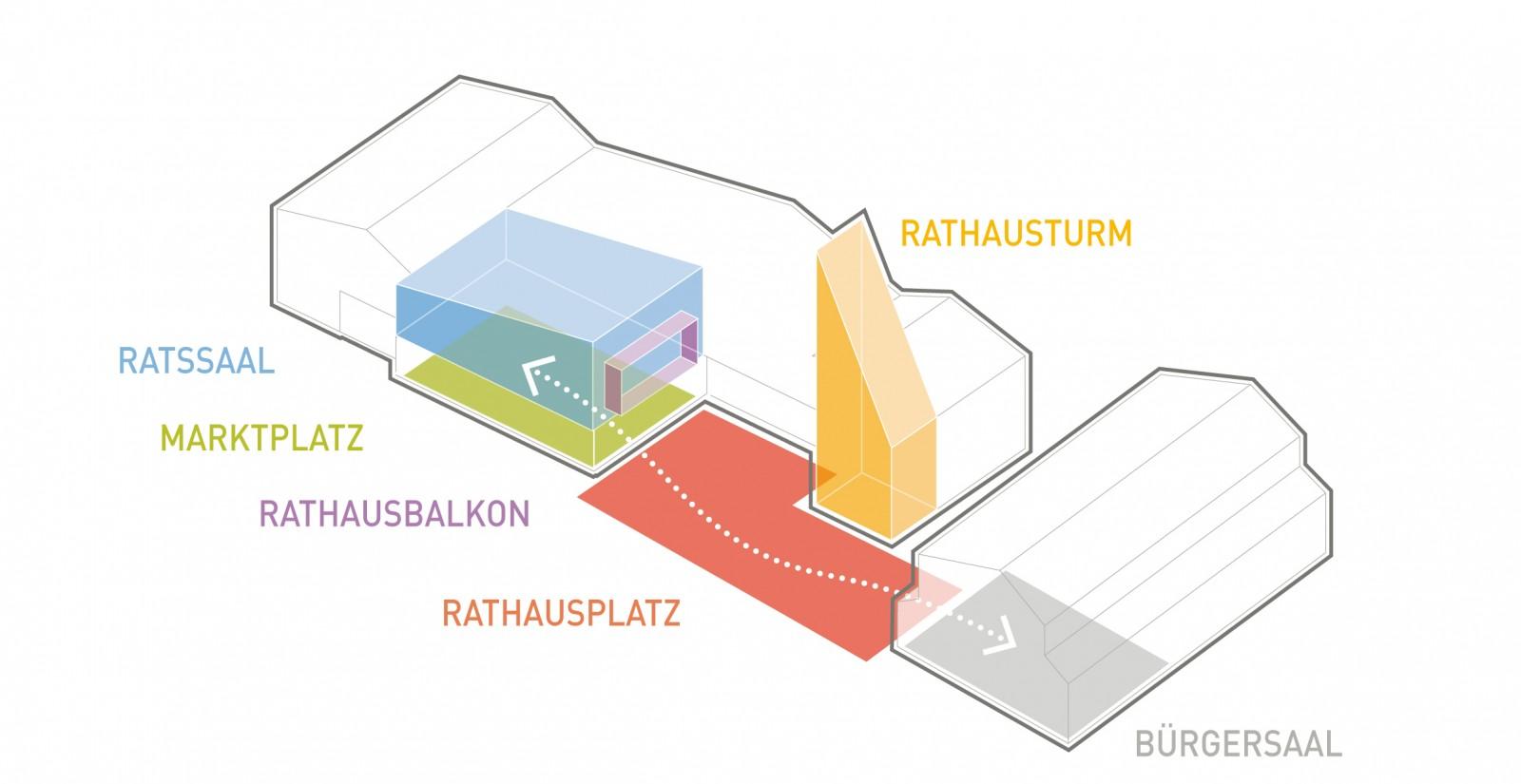 Neubau Rathaus Tegernheim