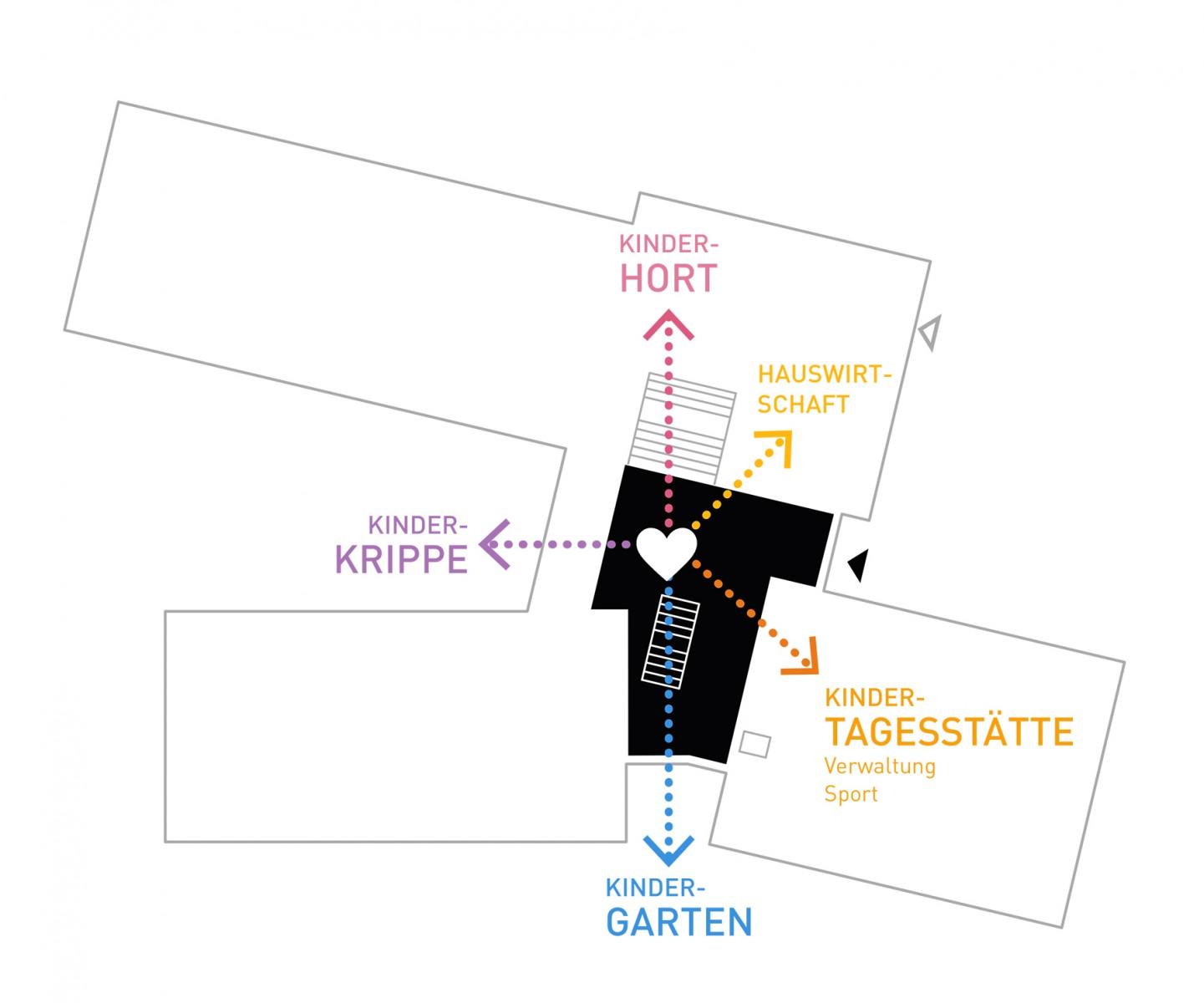 WB Furth Kindergarten Diagramm