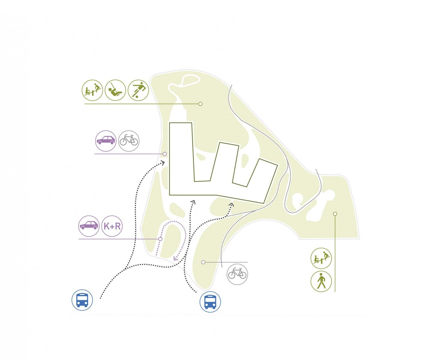 WB Bildungshaus Winkelwiese, Tübingen, Diagramm Wege