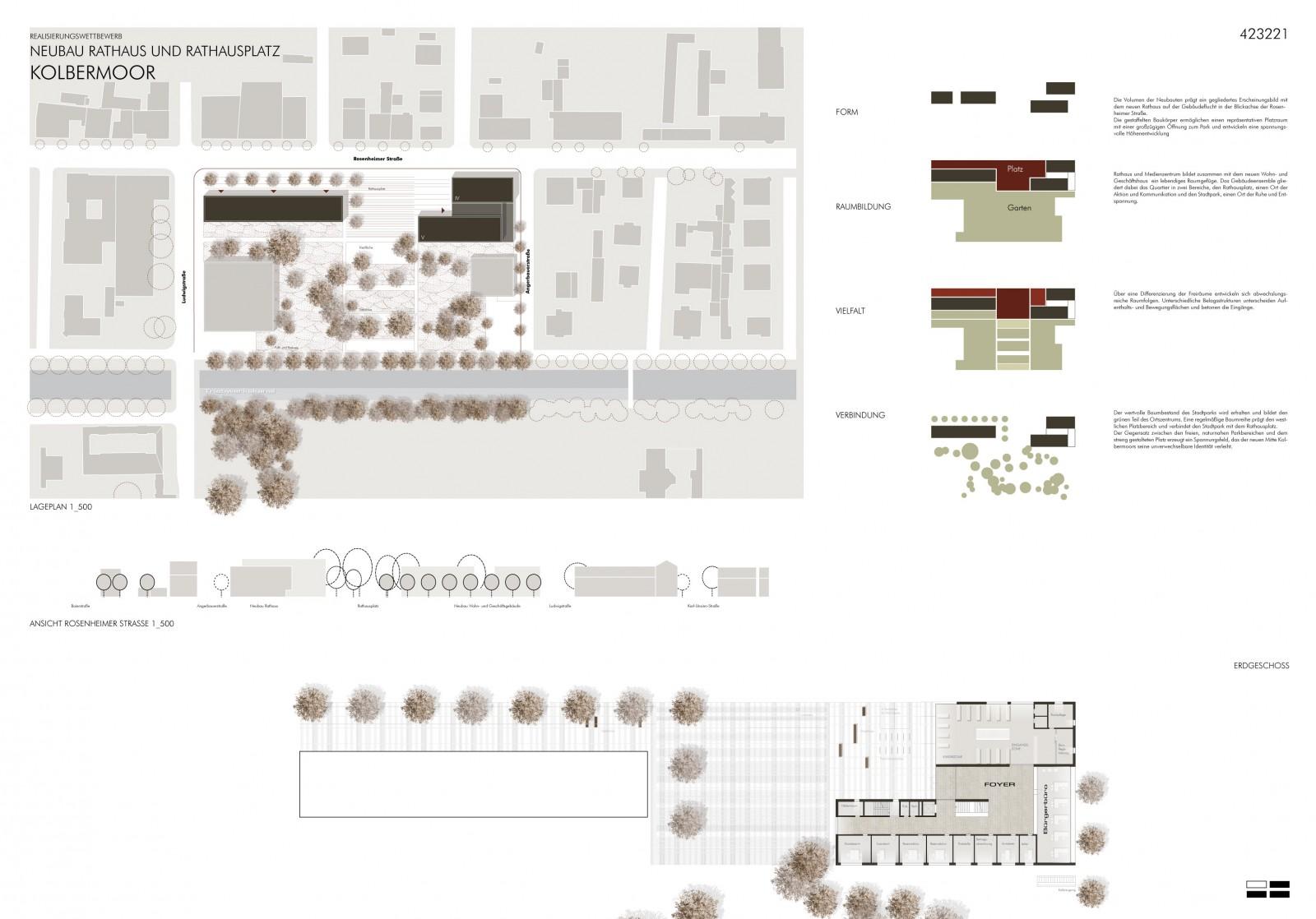 Wettbewerb Rathaus Kolbermoor