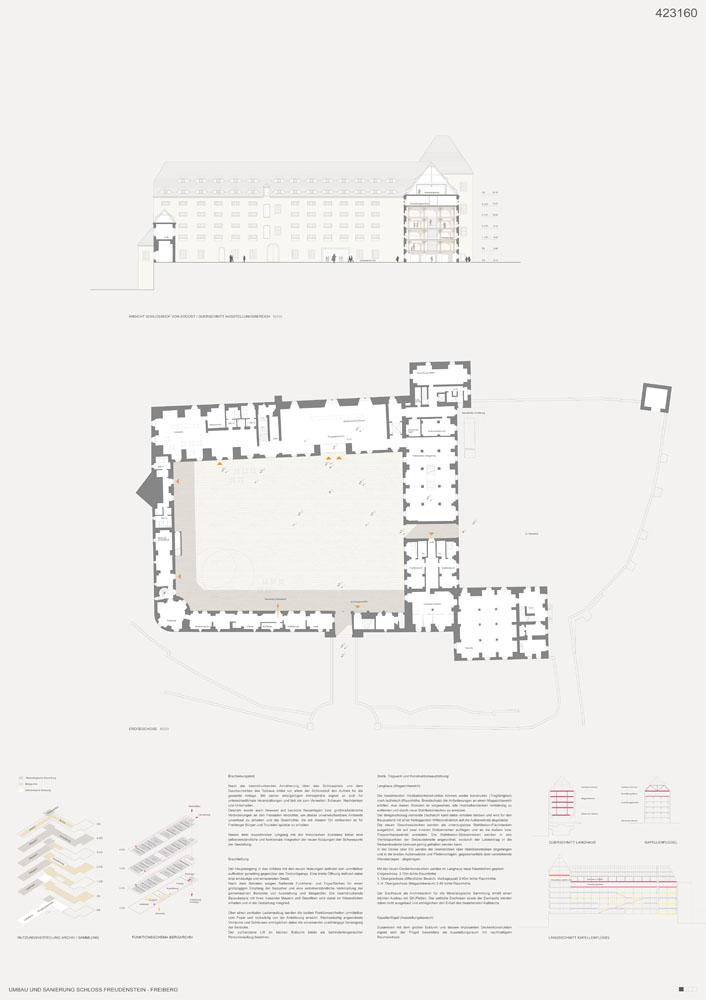 Wettbewerb Sanierung und Umbau Schloss Freudenstein, Freiberg